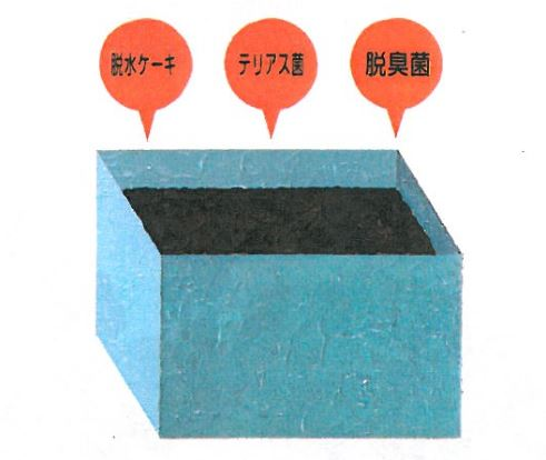 発酵前の調製